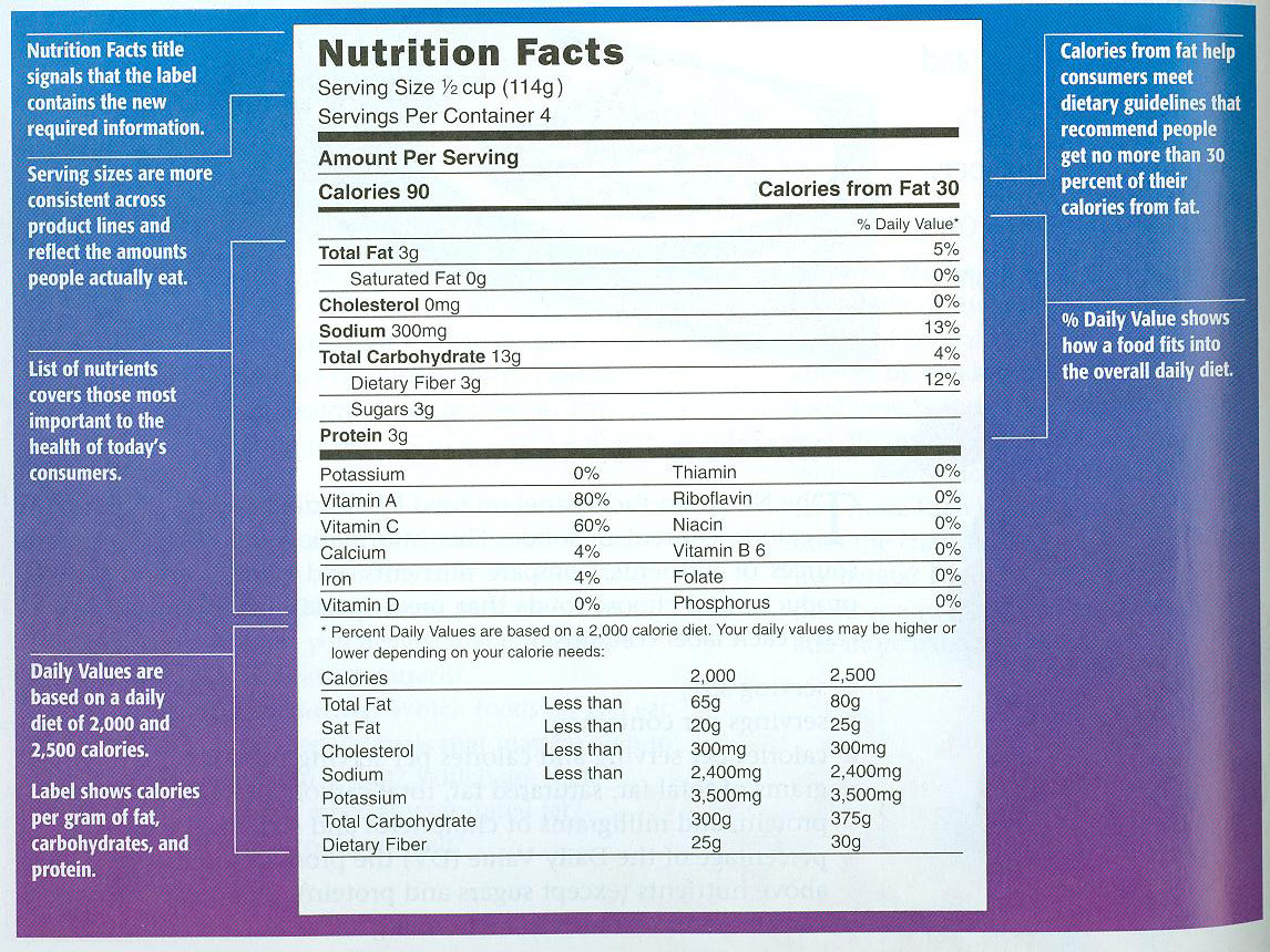 100+ [ Nutrition Notes ] | Class 10 Cbse Science Notes ...