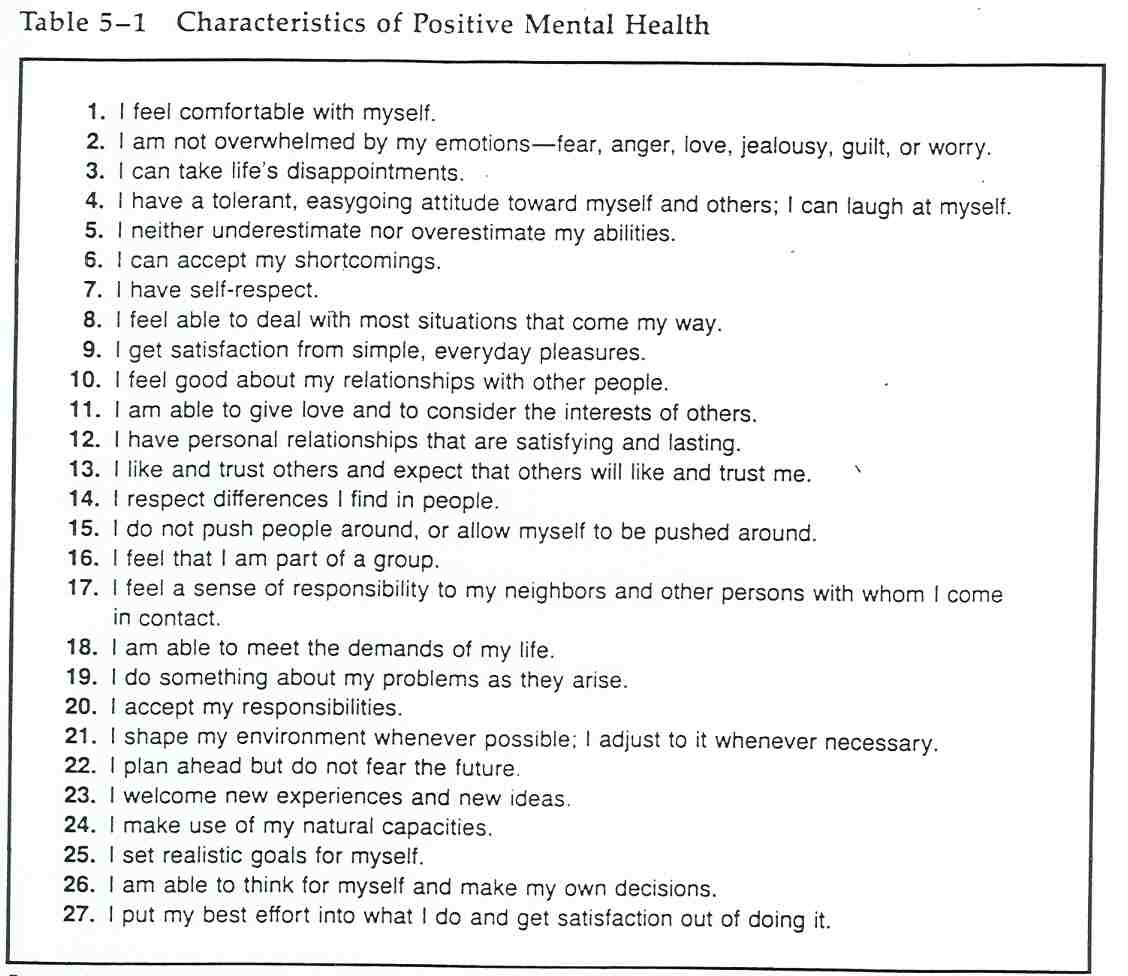 Worksheets Defense Mechanisms Worksheet notes for mr what is mental health unit 2 defense mechanisms
